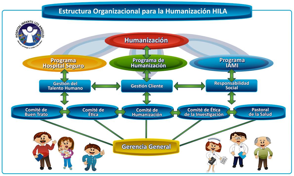 humaniz